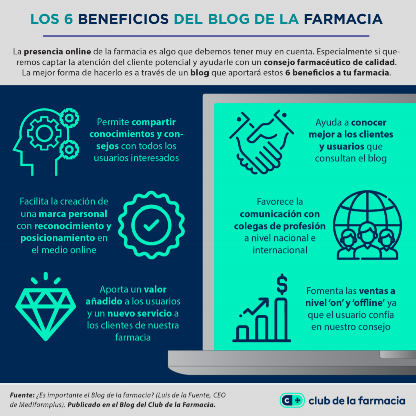 beneficios blog